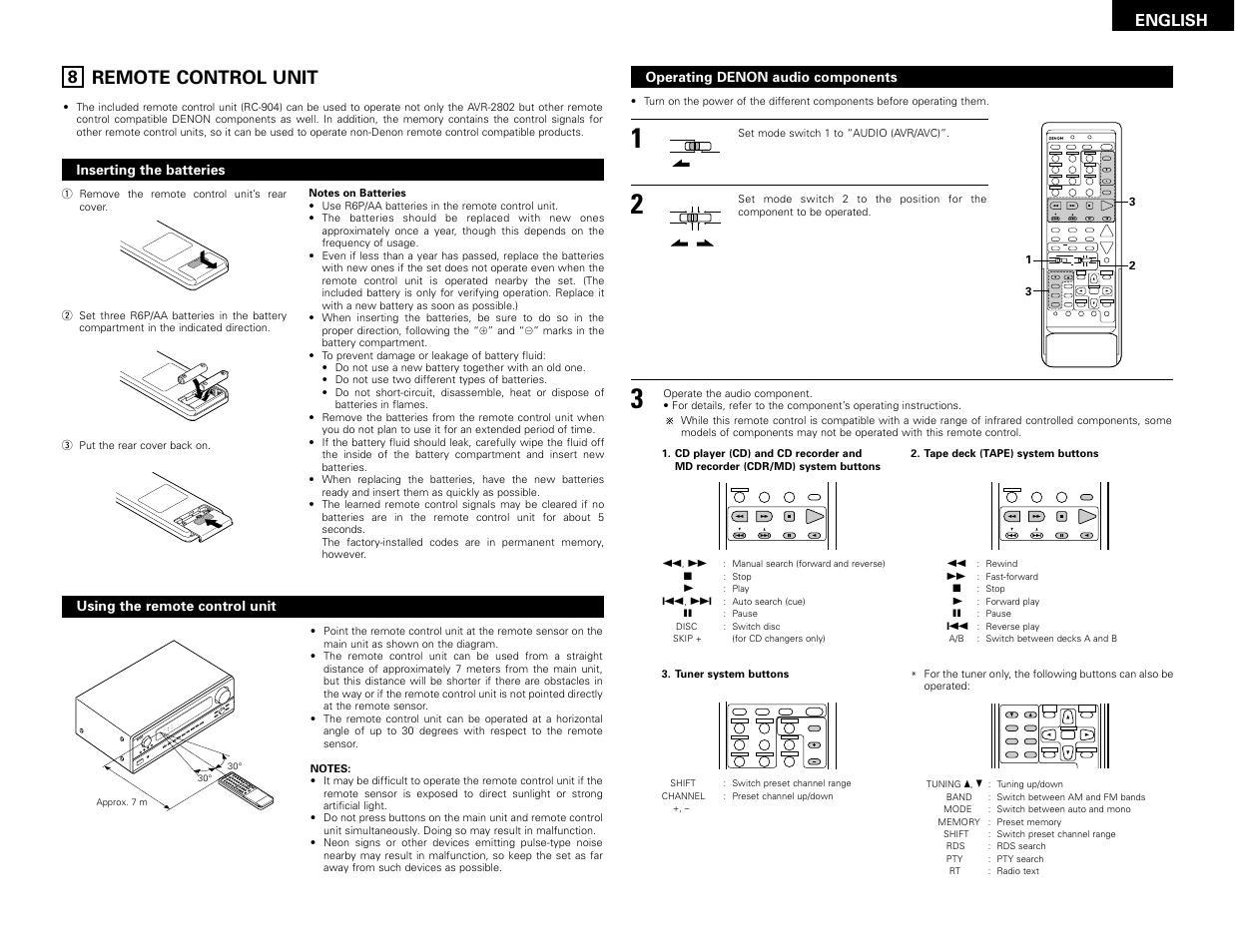 Remote Control Unit System Setup Surround Parameter Ch