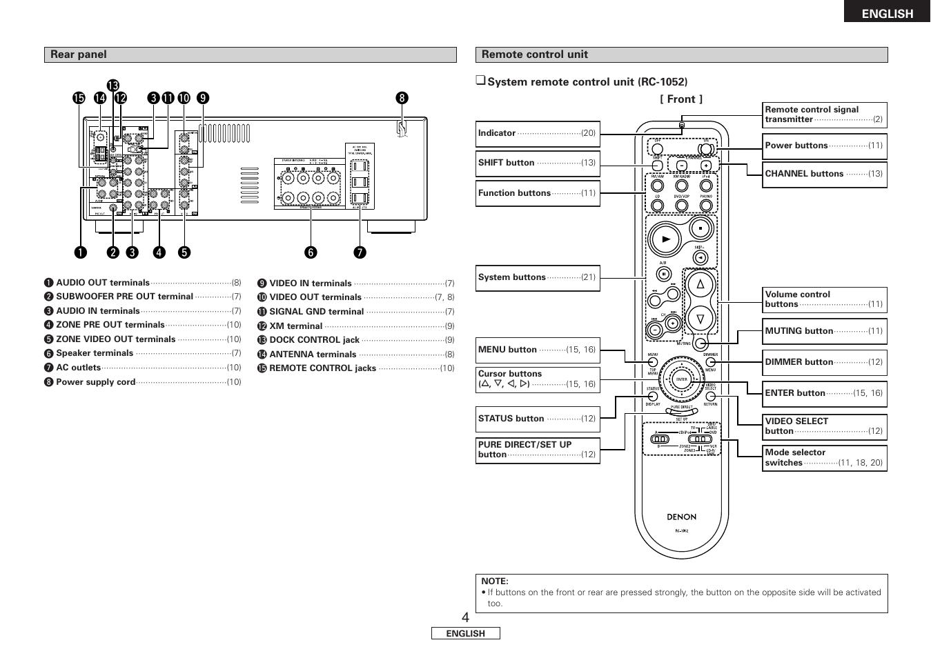 Denon Dra 397 User Manual