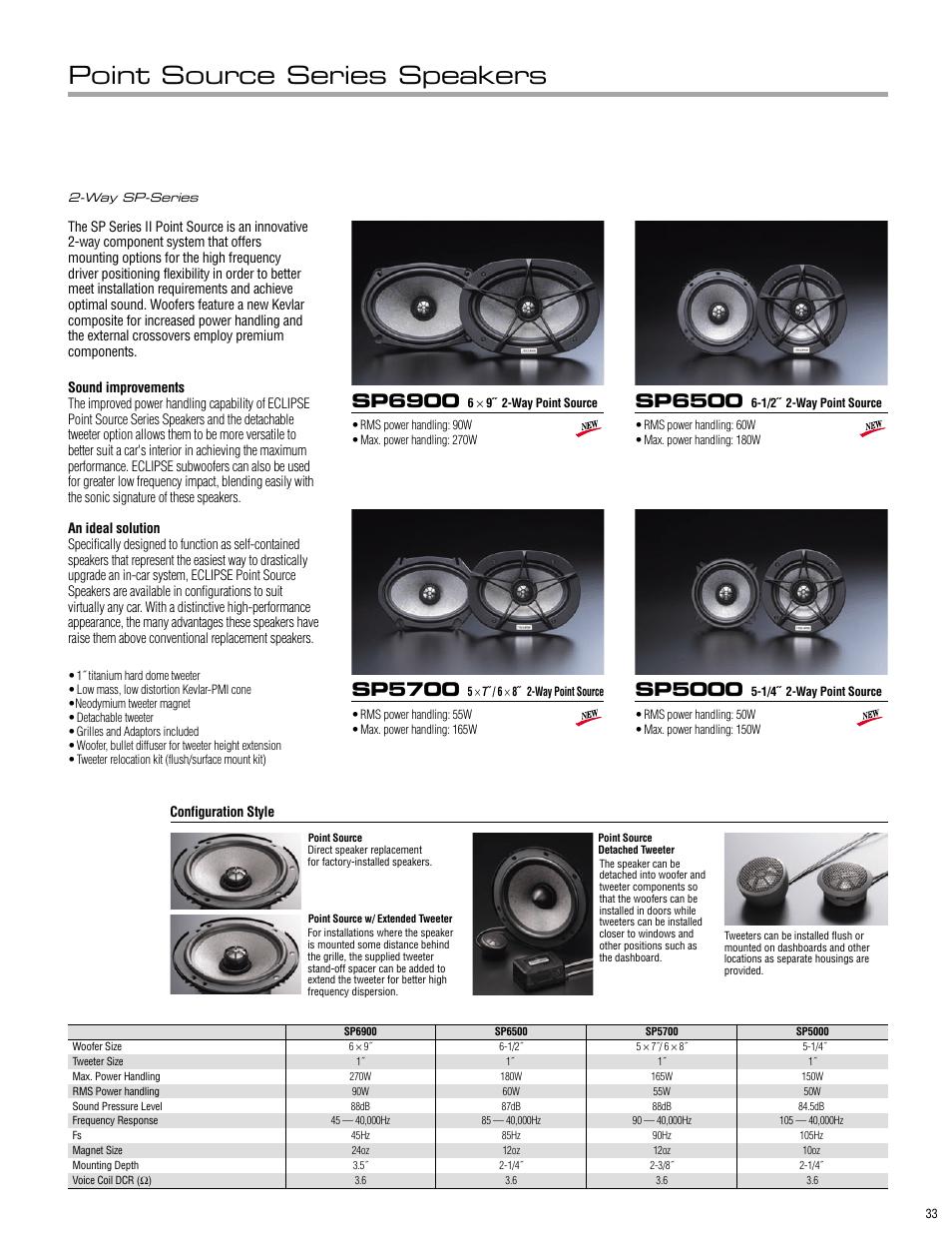 Eclipse Avn7000 Car Stereo Diagram Avn6620 Wiring