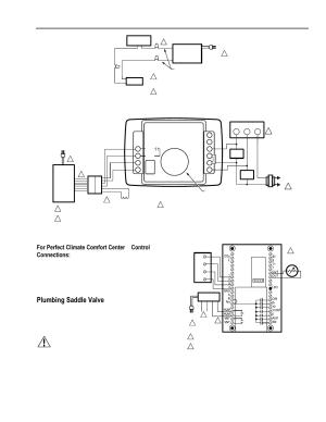 Caution, 3oxpelqju00 6dggohu00 9doyh, He360a,b powered flowthrough humidifier | Honeywell
