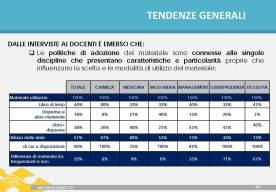 didattica-universita-presentazione-turri_pagina_19
