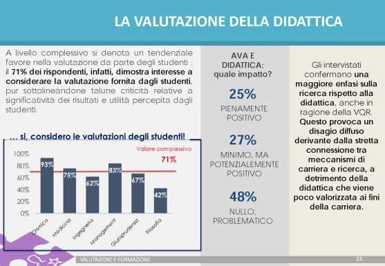 didattica-universita-presentazione-turri_pagina_23