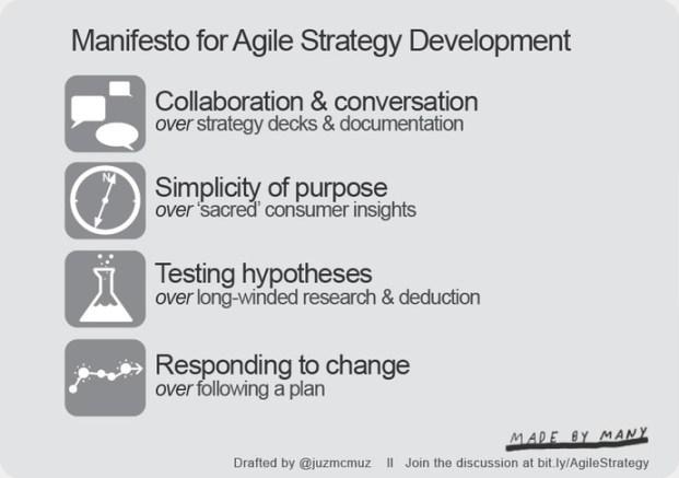 manifesto_agile_strategy_development_3_content