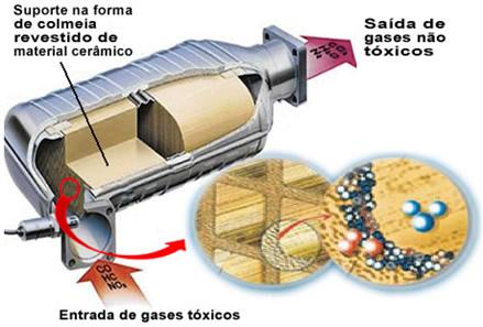 Imagem: autos.culturamix.com
