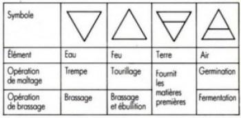 symbole2-eda74