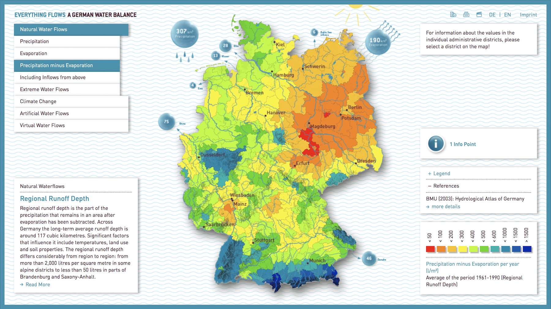 Water Flows in Germany The Map Room