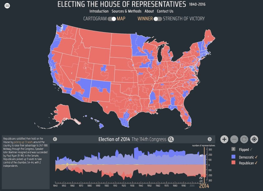 Electing the House of Representatives, 1840-2016 – The Map Room