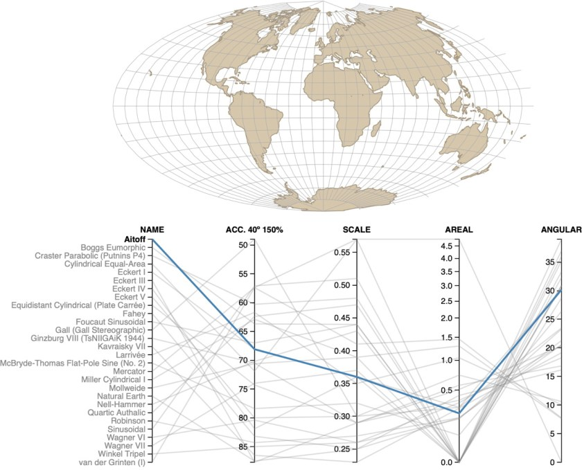 Comparing Map Projections (screenshot)