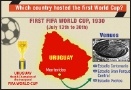 Which Country Hosted the First World Cup?
