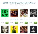 Hojas Amarillas di Stephania Sanquiz & Noemi Smorra entra nelal top 100 della classifica Pop di iTunes in Messico