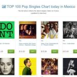 Hojas Amarillas di Stephania Sanquiz & Noemi Smorra entra nelal top 100 della classifica Pop di iTunes in Messico