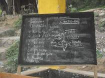 The blackboard in use