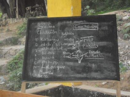 The blackboard in use