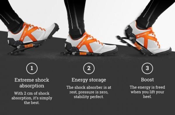 Kolla! Det går utmärkt att sätta i hälen långt framför sig i löpsteget... Bilden är lånad från ENKO's hemsida