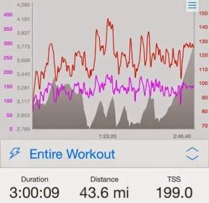 Ironman Mont Tremblant Training Week #13…Done!