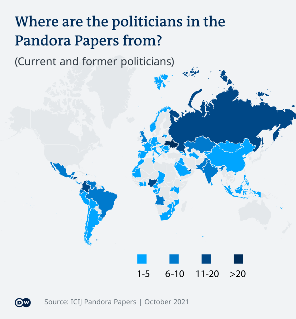 Graphic shows that the highest concentration of Pandora tax evaders were in Eurasia