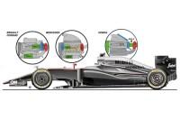 ホンダ:F1パワーユニット レイアウト解説