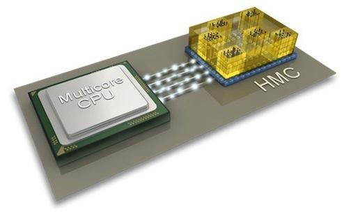 次世代DRAM規格 HMC