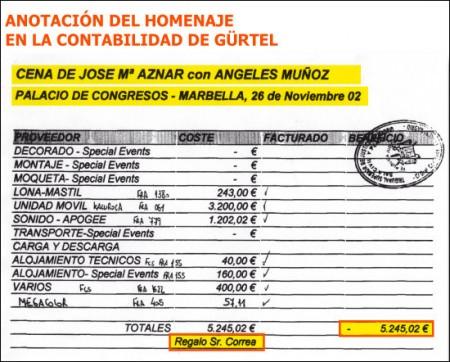 Apunte contable de la red Gürtel, sobre un acto del PP Marbella, publicado por El País