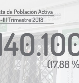 Infografía con datos de la EPA del I trimestre relativos a la provincia de Málaga