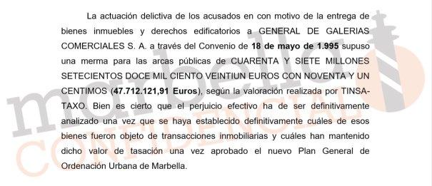 Extracto del escrito de acusación del Ayuntamiento de Marbella, presentado en febrero de 2015 y luego retirado en abril de 2019.