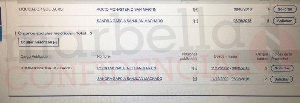 Documento oficial del Registro Mercantil que demuestra la relación societaria entre Rocío Monasterio y Sandra García Sanjuan.