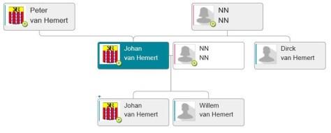 Peter van Hemert 2