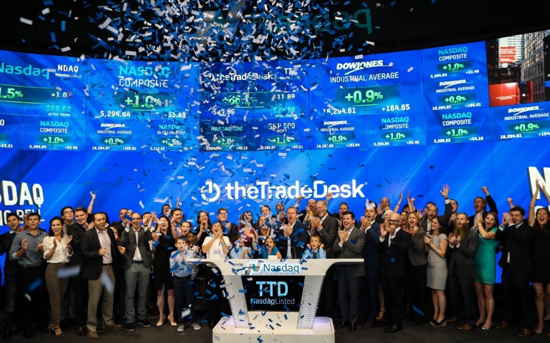 The Trade Desk Trade Analysis $TTD 11-03-2019