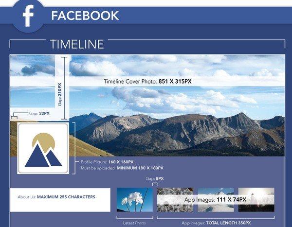 infografia-imagenes-redes