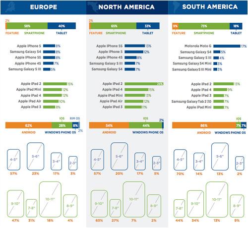 Infografia-Moviles-Que-Utilizamos-1