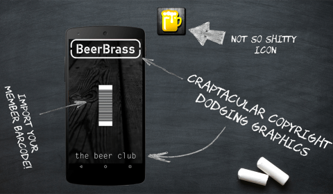 BeerBrass Features