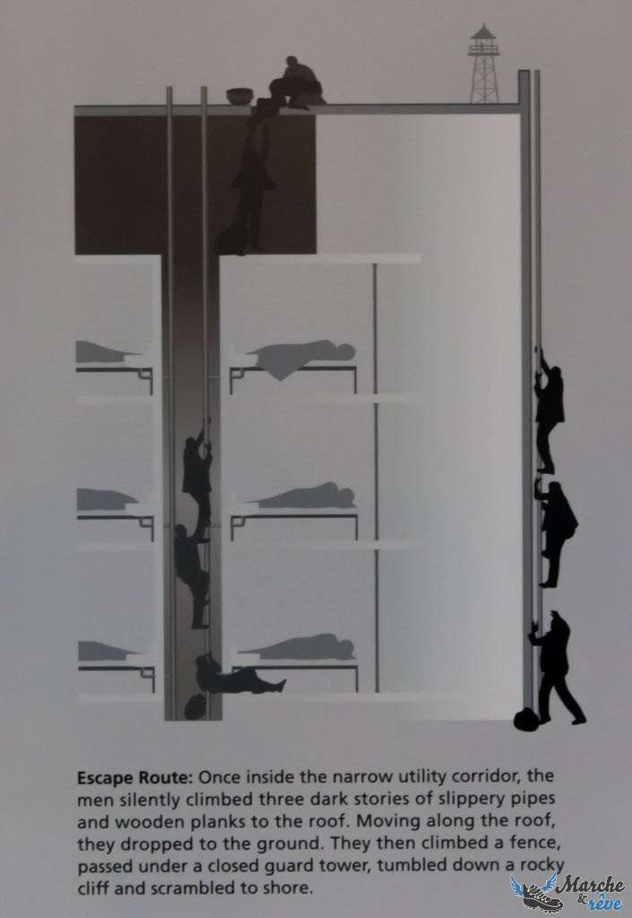 plan d'évasion de prisonniers
