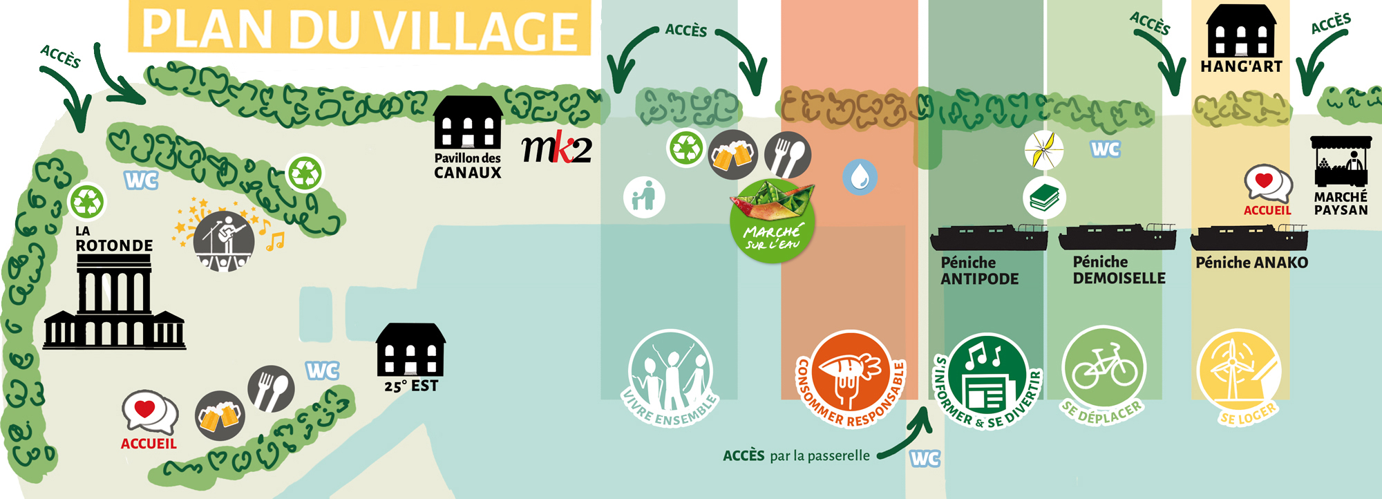 Plan Village Alternatiba MSE