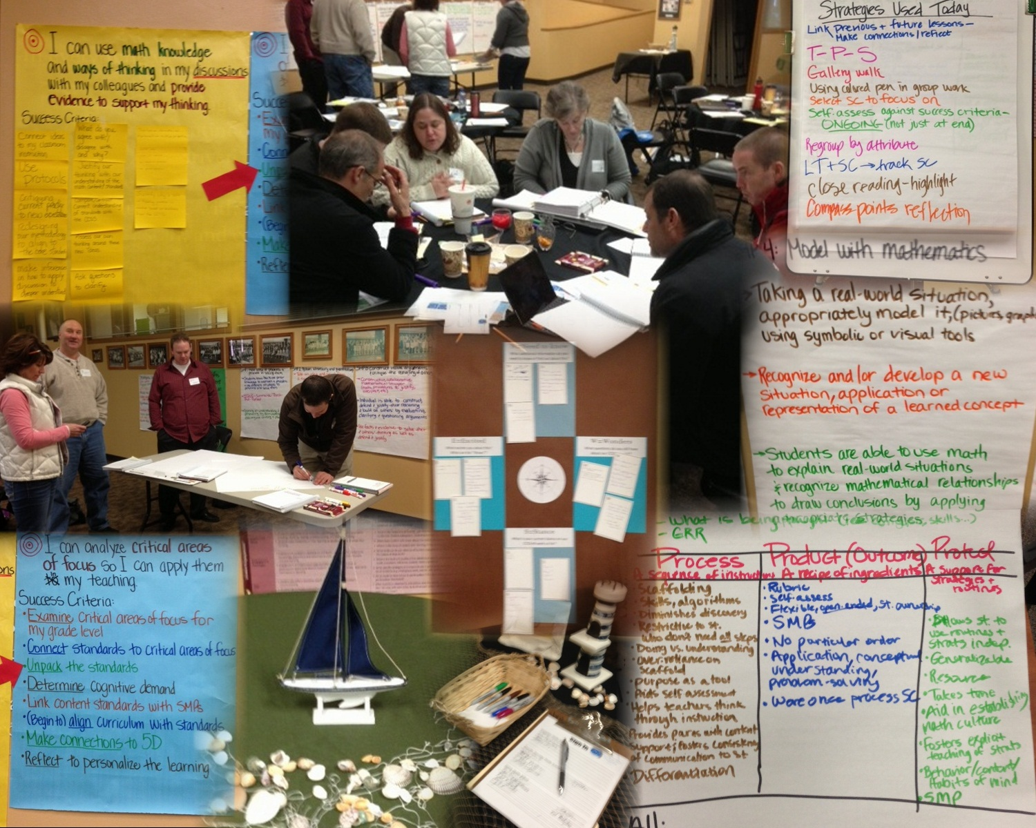 Math Common Core Major Shifts Practices And Critical Areas Of Focus Professional Development