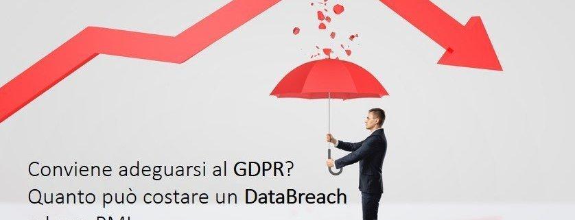 costo-databreach-PMI