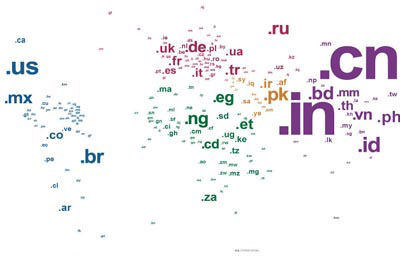 country-code-top-level-domains