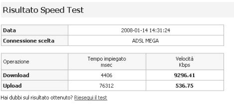 Test di velocità ADSL Fastweb