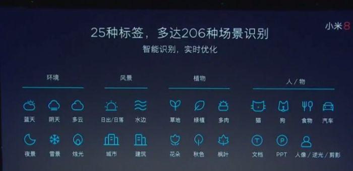 Xiaomi Mi 8-cámaras-escenas