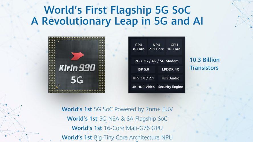 Huawei Kirin 980 chip con 5G