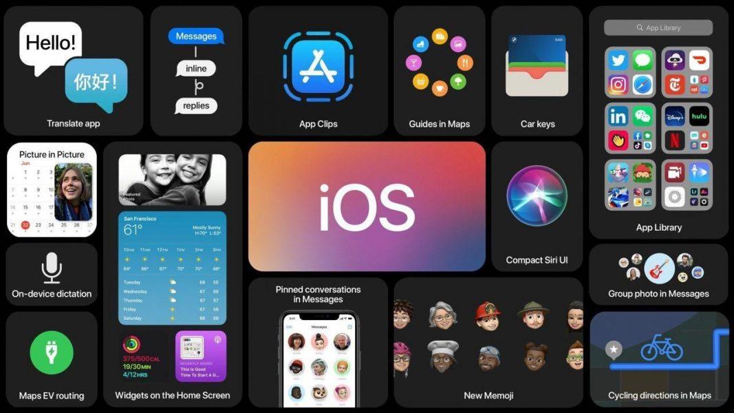 Características de iOS 14 Apple