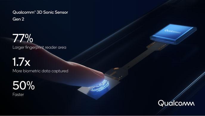 Sensor de huellas ultrasónica de Qualcomm