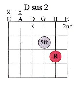 17 chord
