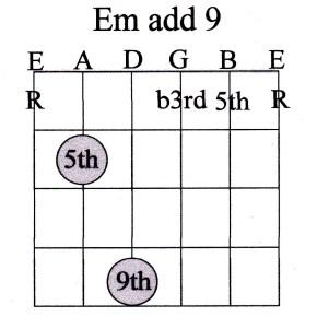 20 chord