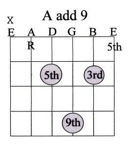 21 chord