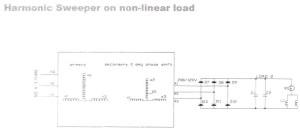 MTZ Marcus Harmonic Mitigating (Harmonic Sweeper) Distribution | Marcus Transformers