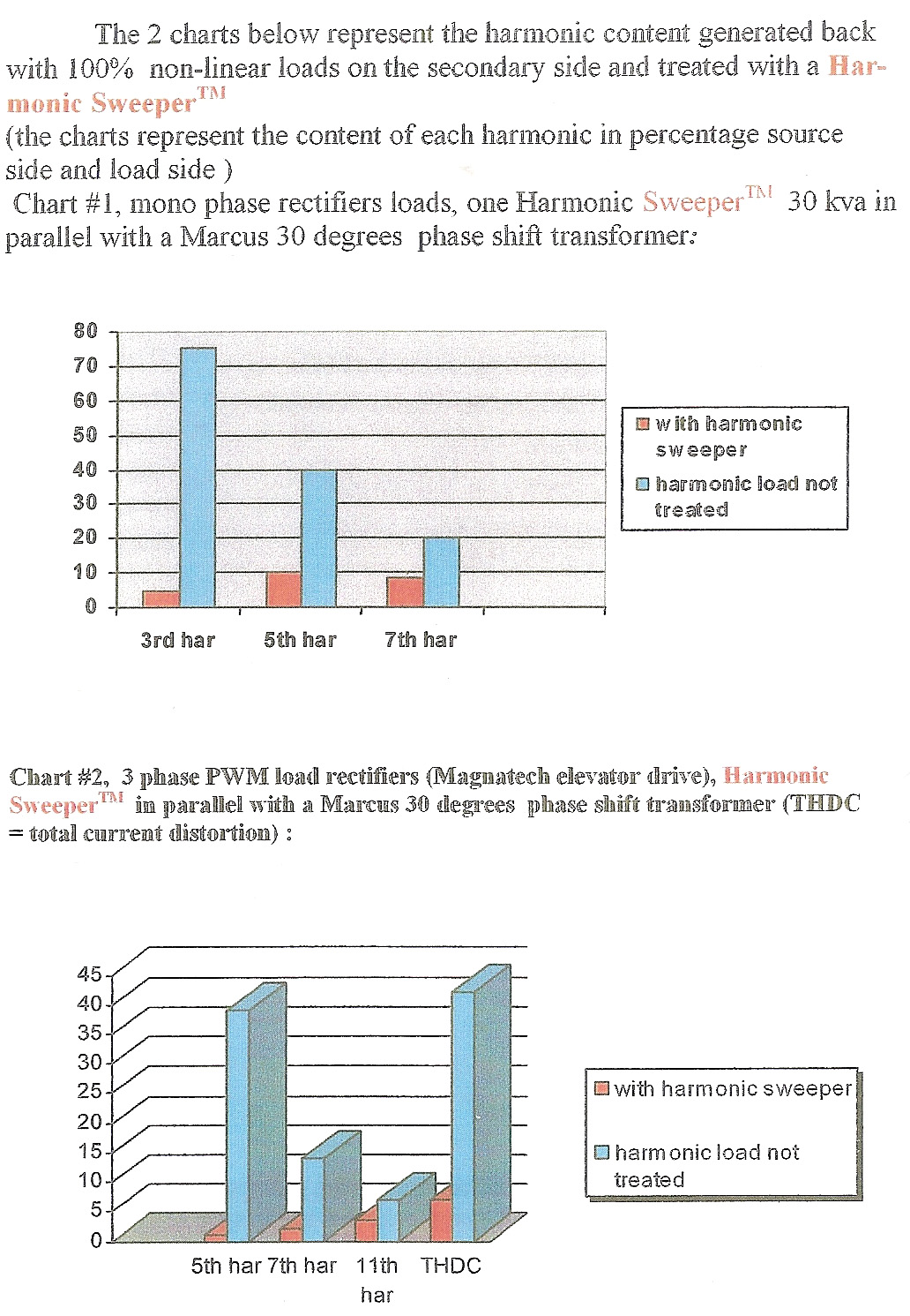 27_4_MTZ Performance and Field Result Charts?resize=665%2C961 jard transformers wiring diagrams 480v to 24v single phase motor jard transformers wiring diagrams at gsmx.co