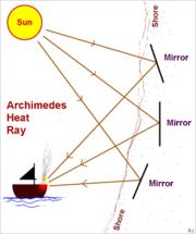 أرخميدس قد يكون قد استعمل مرايا لتعمل كعواكس قطعية مكافئة لحرق السفن المهاجمة لميناء سيراقوزة