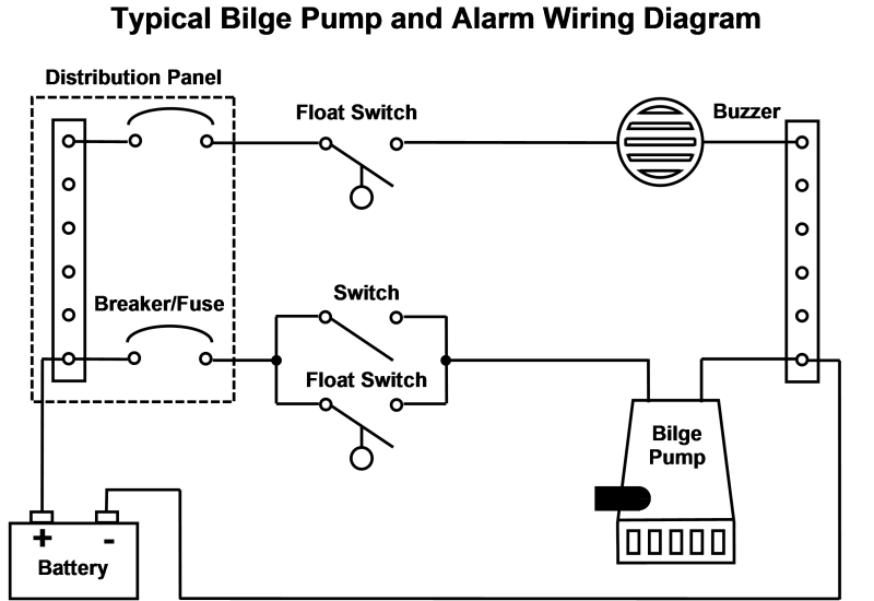 amazing automatic bilge pump float switch wiring diagram without 2 Relay Wiring Diagram  Sump Pump Float Switch Diagram 3-Way Switch Wiring Diagrams with Float Switch Bilge Pump Industrial Float Switch Wiring