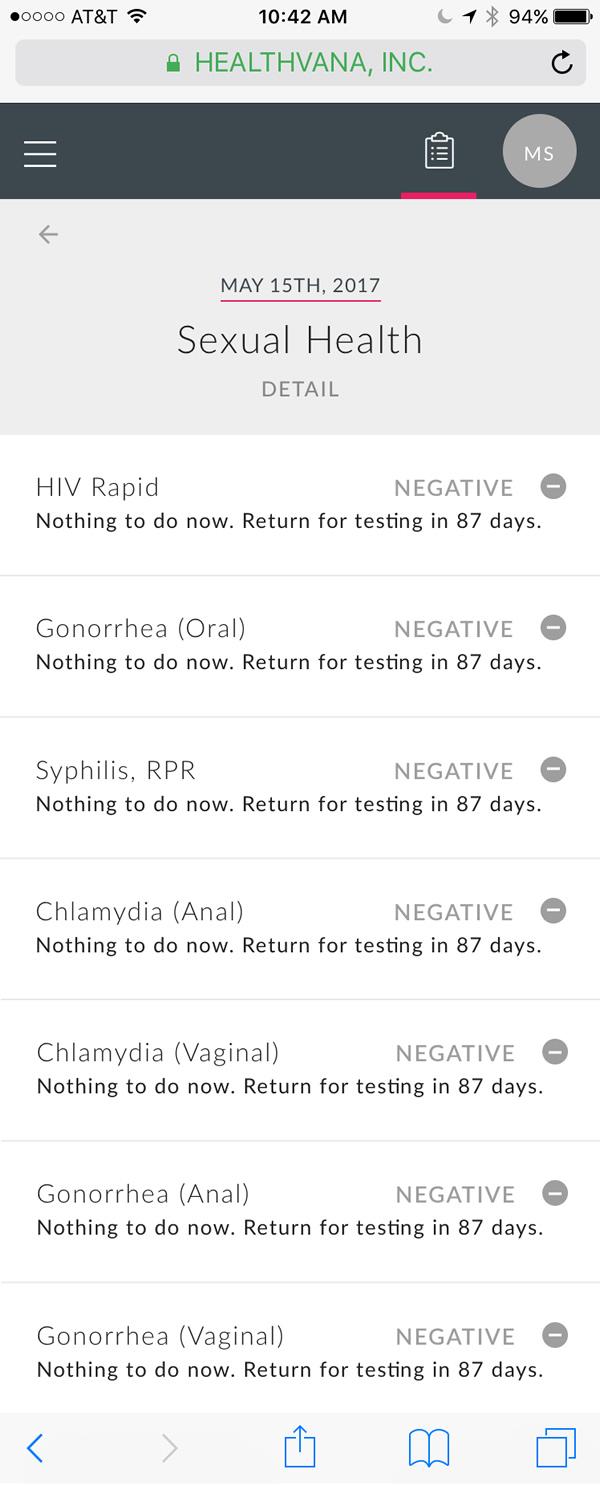 Margie STD test results chlamydia gonnorhea HIV