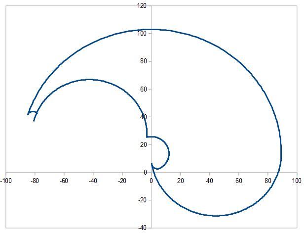 XZ workspace plot (cm)